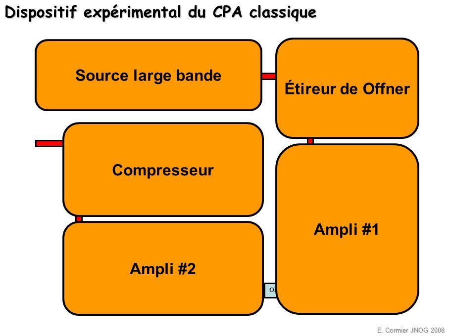 Dispositif expérimental du CPA classique