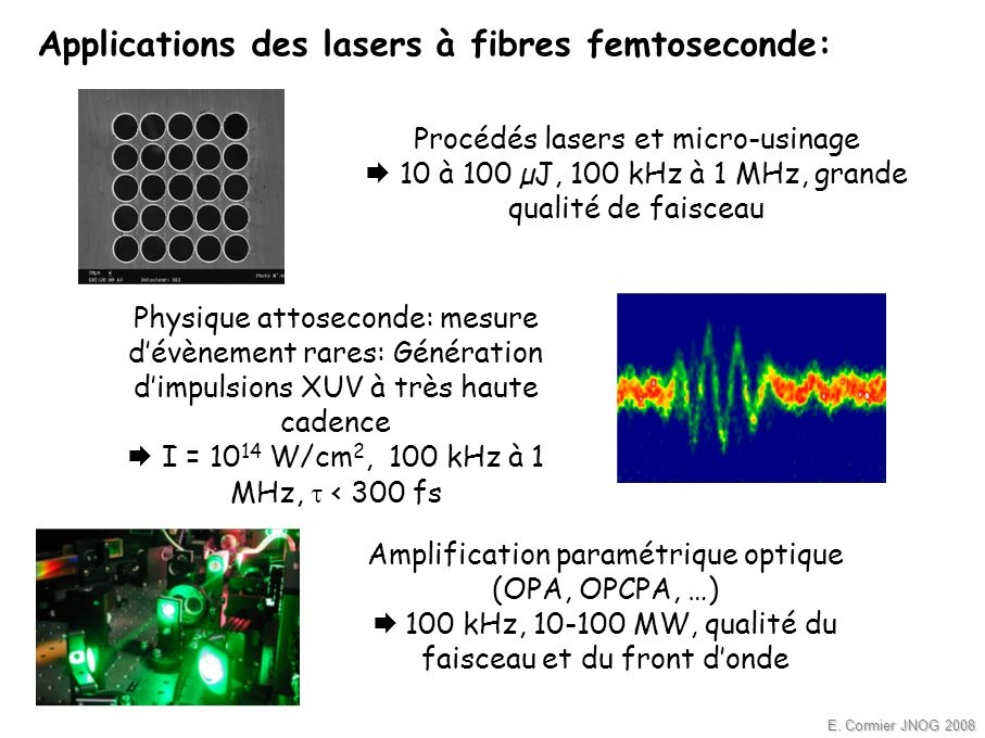 Applications des lasers à fibres femtoseconde: