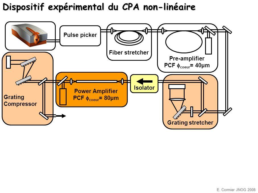 Dispositif expérimental du CPA non-linéaire
