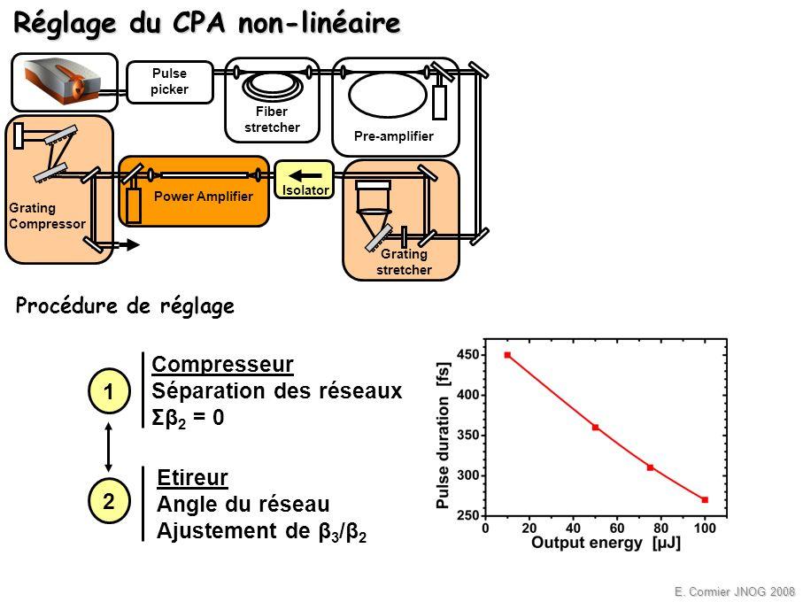 Réglage du CPA non-linéaire