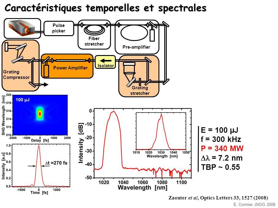 Caractéristiques temporelles et spectrales