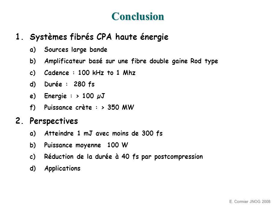 Conclusion Systèmes fibrés CPA haute énergie Perspectives
