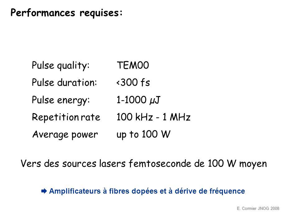 Vers des sources lasers femtoseconde de 100 W moyen