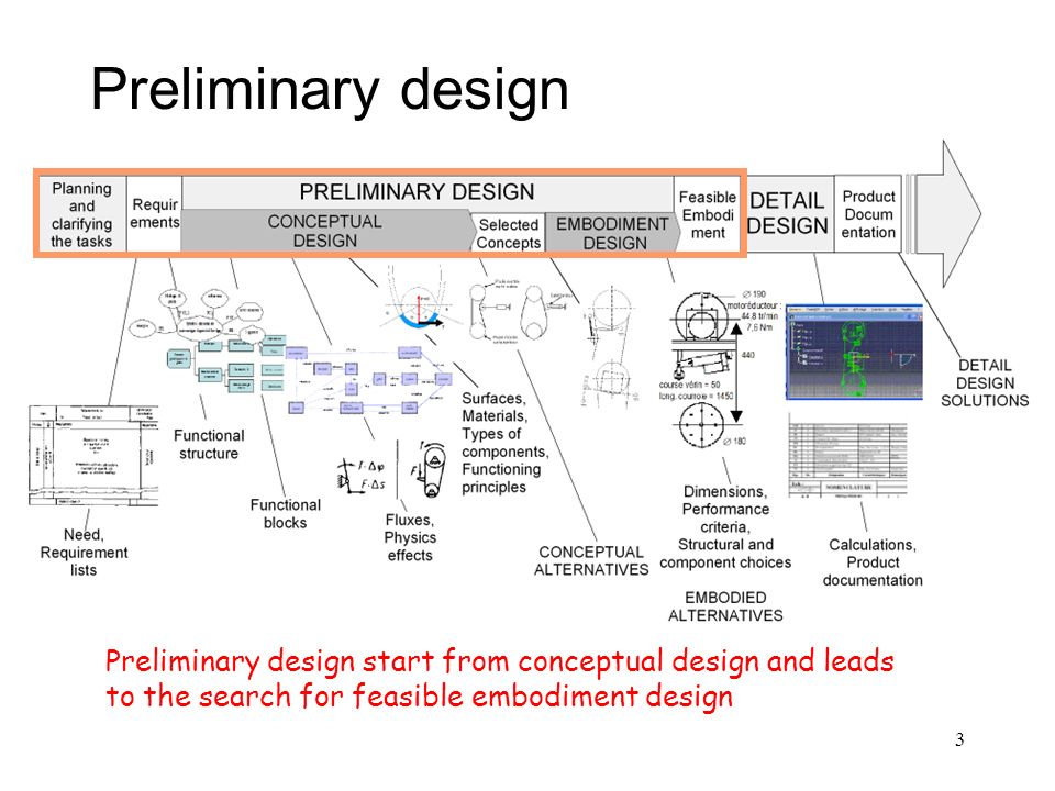 Preliminary designPreliminary design start from conceptual design and leads to the search for feasible embodiment design.