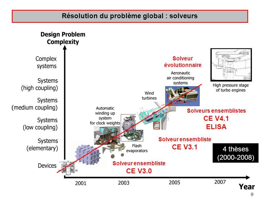 Résolution du problème global : solveurs Solveurs ensemblistes