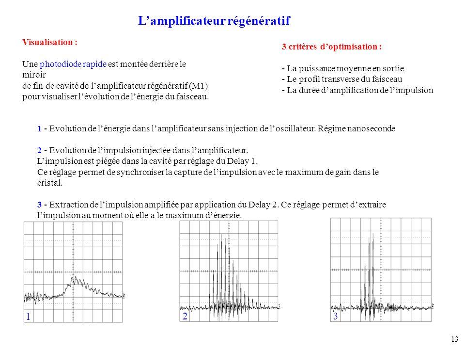 L'amplificateur régénératif