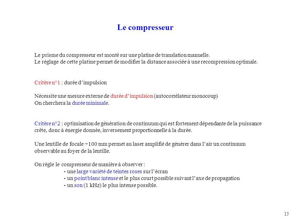 Le compresseur Le prisme du compresseur est monté sur une platine de translation manuelle.