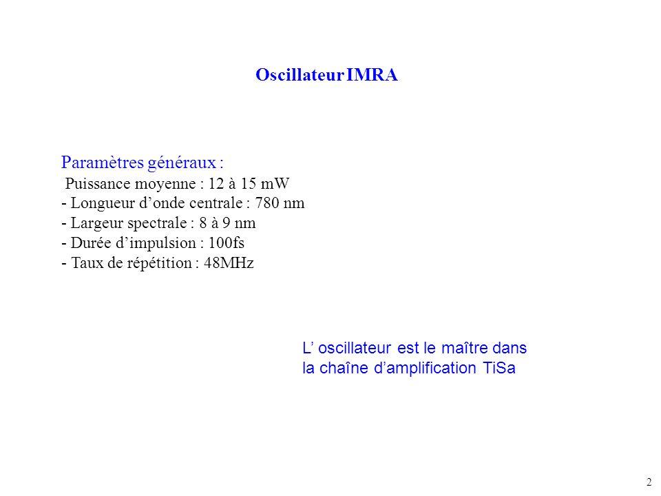 Oscillateur IMRA Paramètres généraux : Puissance moyenne : 12 à 15 mW