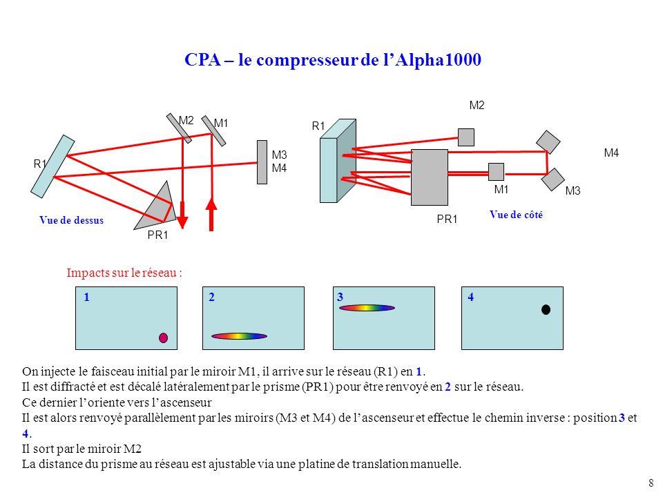 CPA – le compresseur de l'Alpha1000