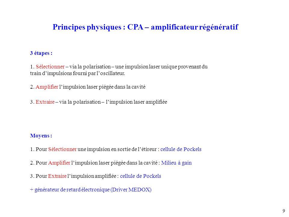 Principes physiques : CPA – amplificateur régénératif