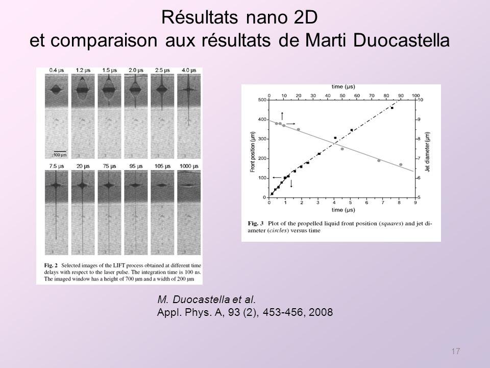 Résultats nano 2D et comparaison aux résultats de Marti Duocastella