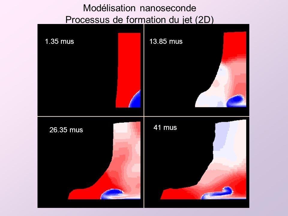 Modélisation nanoseconde Processus de formation du jet (2D)