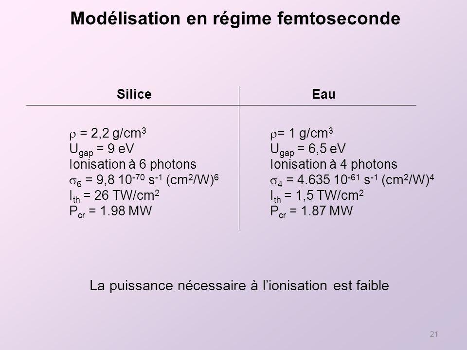 Modélisation en régime femtoseconde