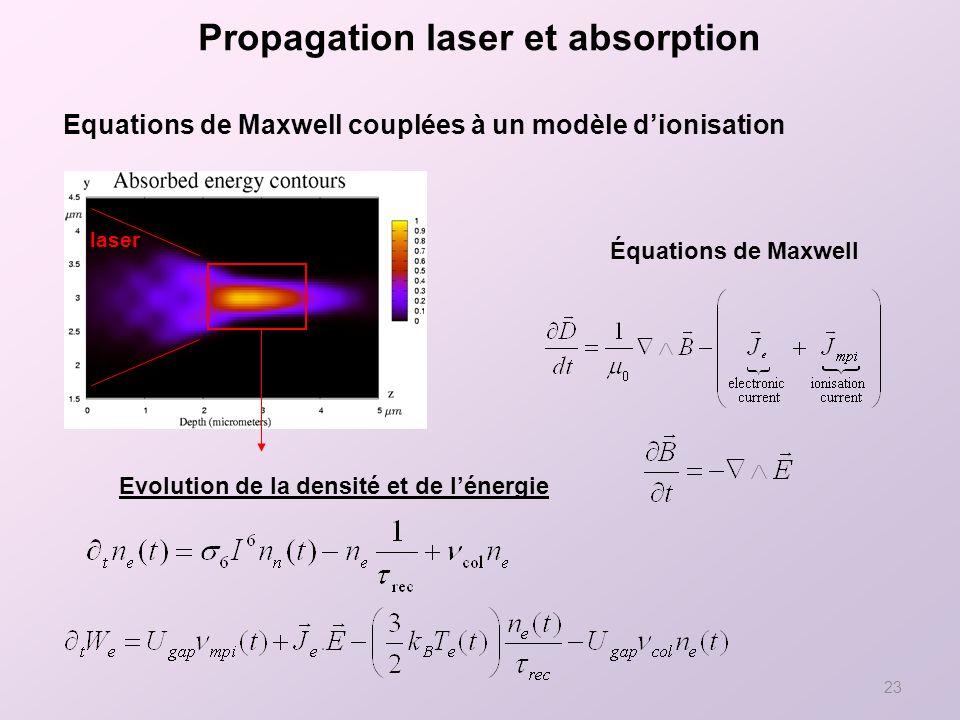 Propagation laser et absorption