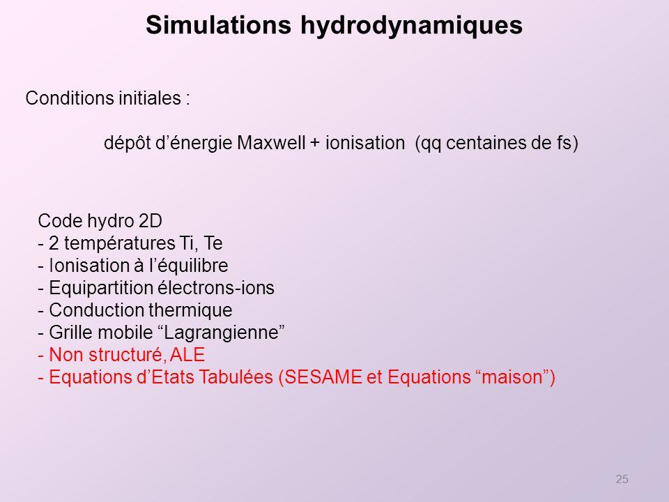 dépôt d'énergie Maxwell + ionisation (qq centaines de fs)