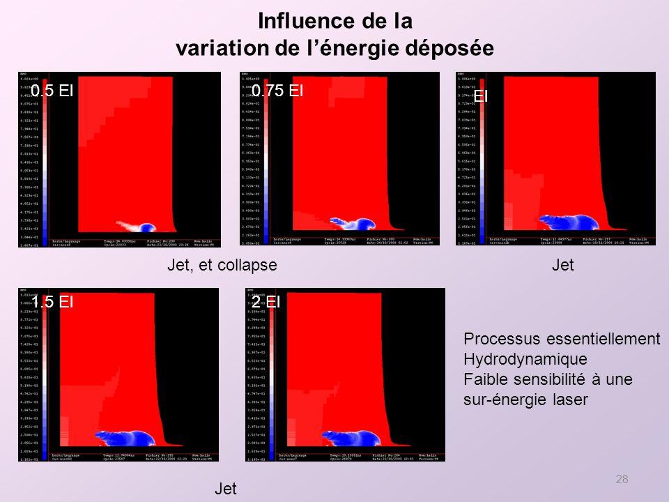 Influence de la variation de l'énergie déposée