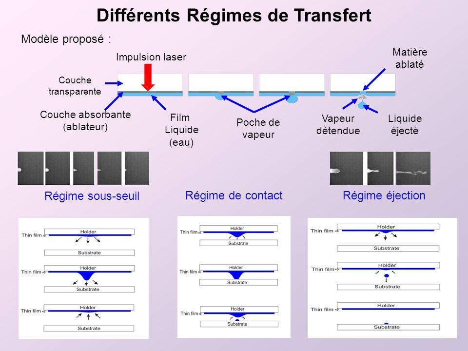 Différents Régimes de Transfert
