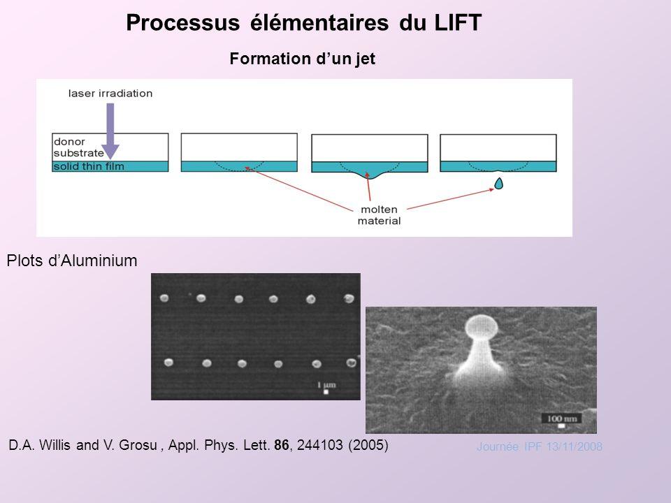 Processus élémentaires du LIFT