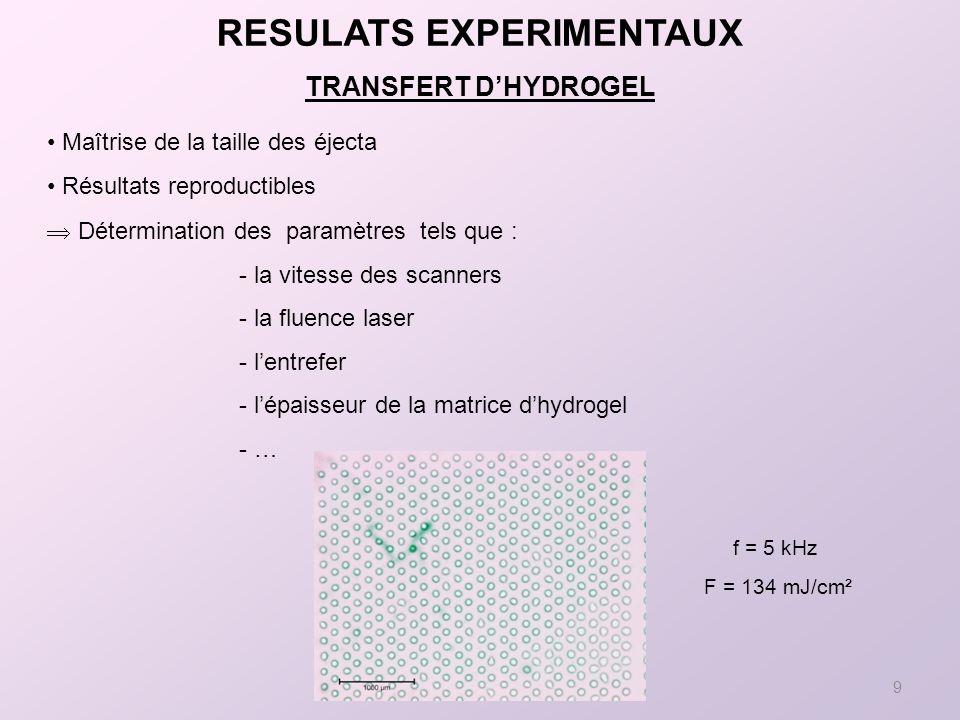 RESULATS EXPERIMENTAUX