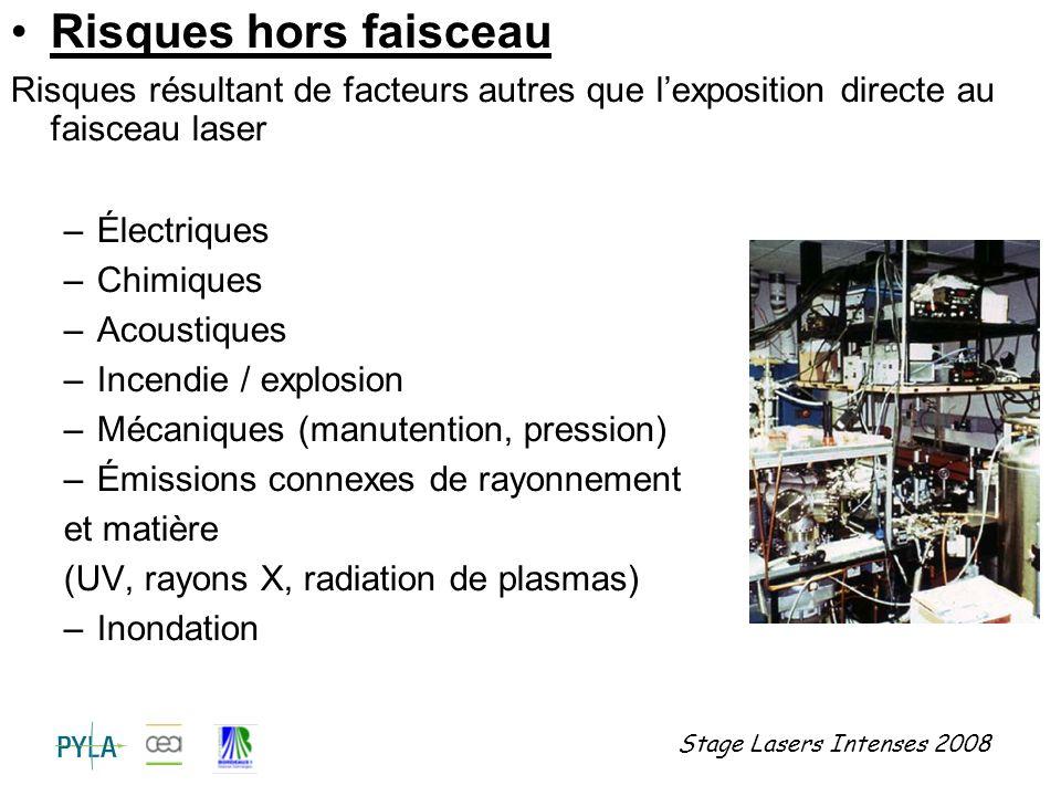 Risques hors faisceau Risques résultant de facteurs autres que l'exposition directe au faisceau laser.