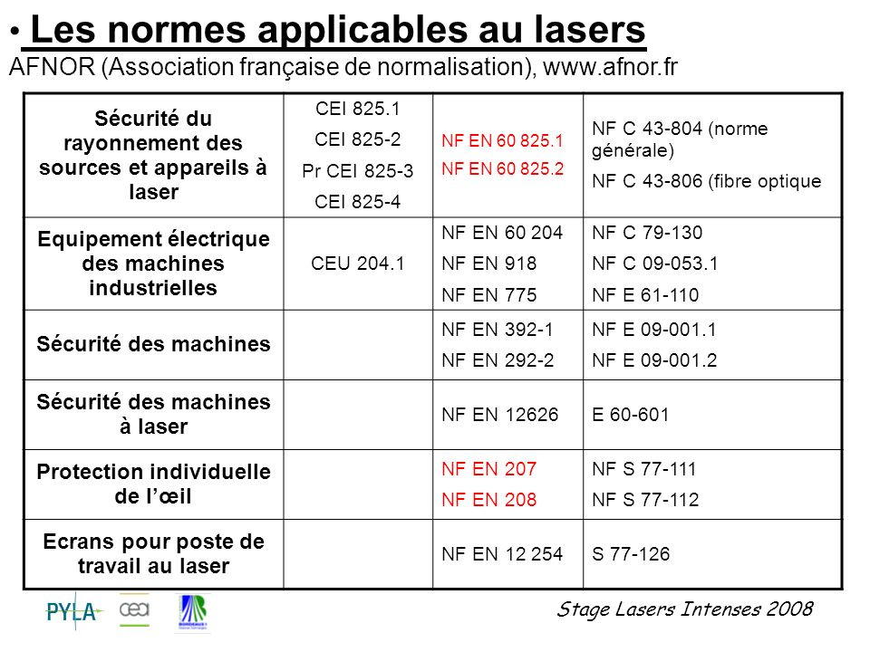 Les normes applicables au lasers