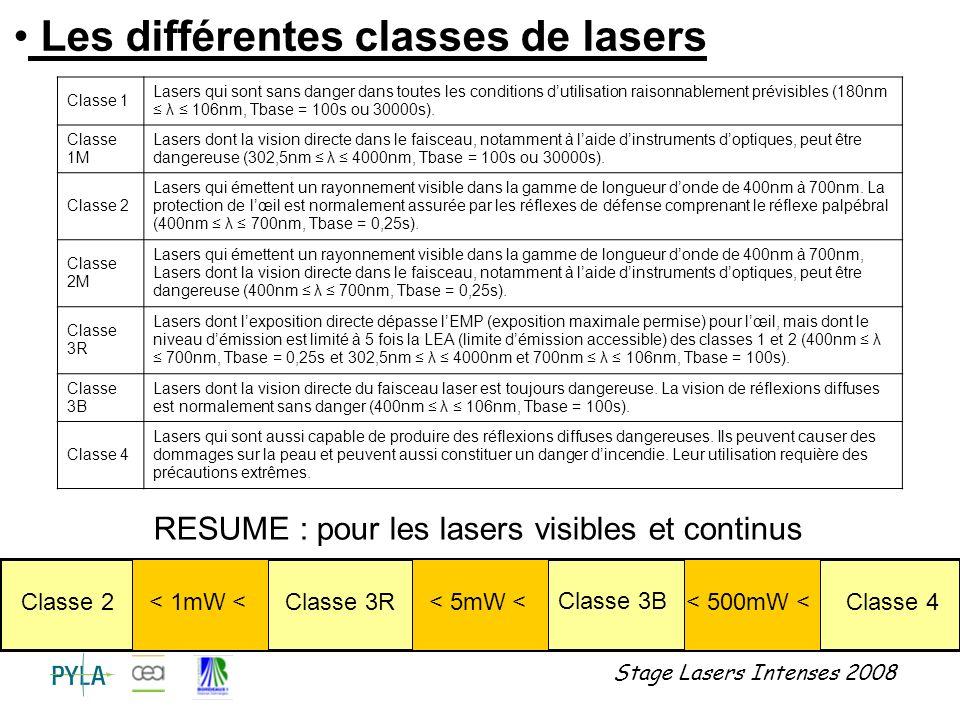 Les différentes classes de lasers