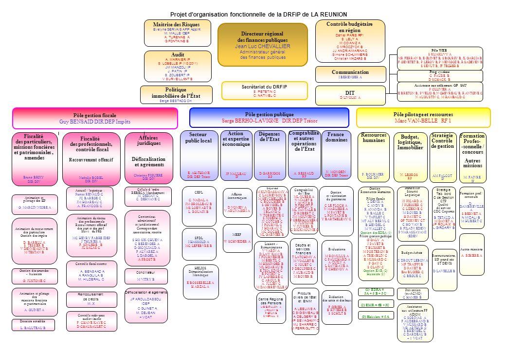 Projet d'organisation fonctionnelle de la DRFiP de LA REUNION