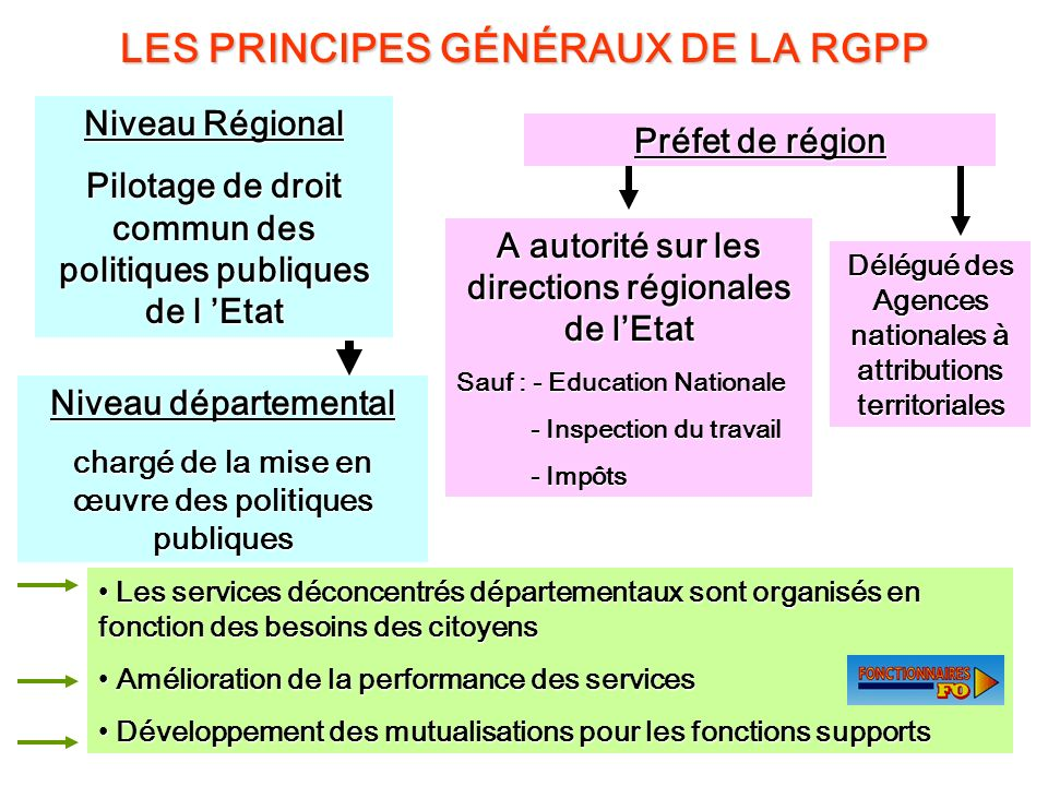 LES PRINCIPES GÉNÉRAUX DE LA RGPP