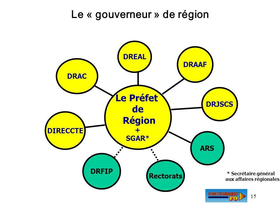 Le « gouverneur » de région