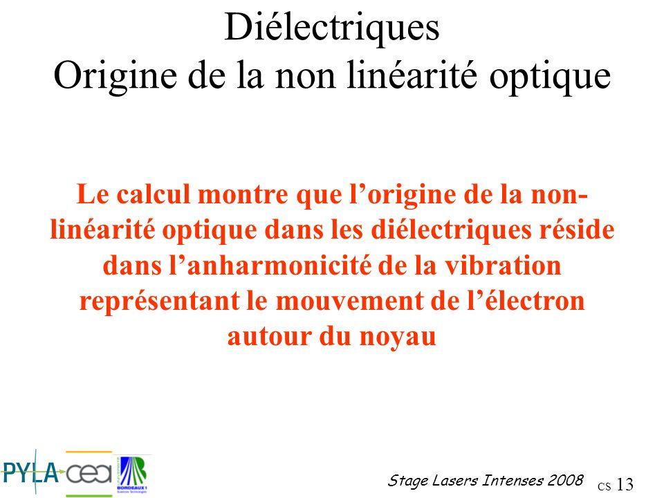 Diélectriques Origine de la non linéarité optique
