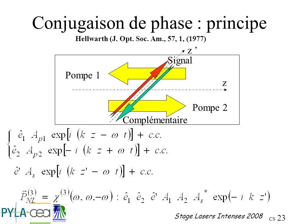 Conjugaison de phase : principe
