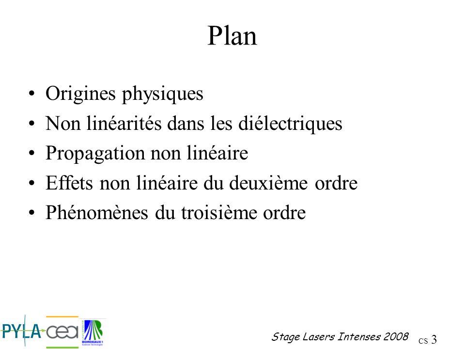 Plan Origines physiques Non linéarités dans les diélectriques