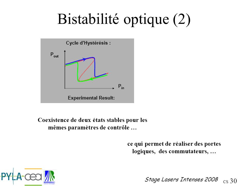 Bistabilité optique (2)