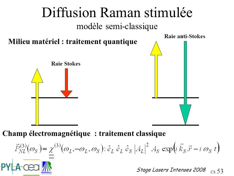 Diffusion Raman stimulée modèle semi-classique