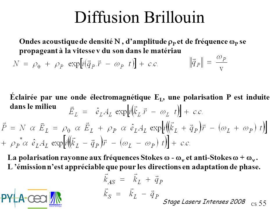 Diffusion Brillouin Ondes acoustique de densité N , d'amplitude rP et de fréquence wP se propageant à la vitesse v du son dans le matériau.