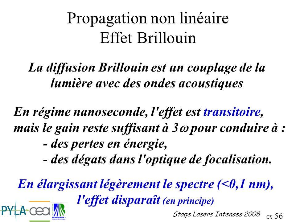 Propagation non linéaire Effet Brillouin