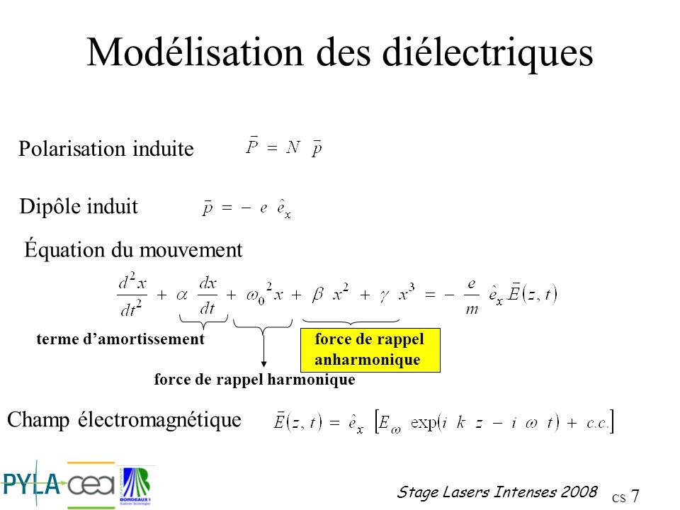 Modélisation des diélectriques