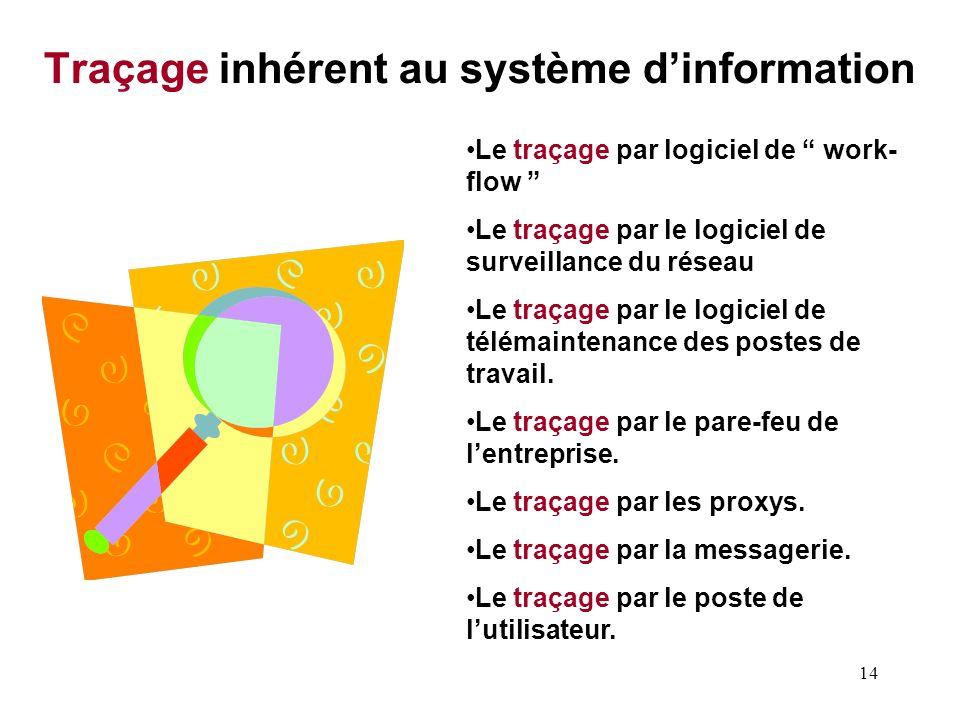 Traçage inhérent au système d'information