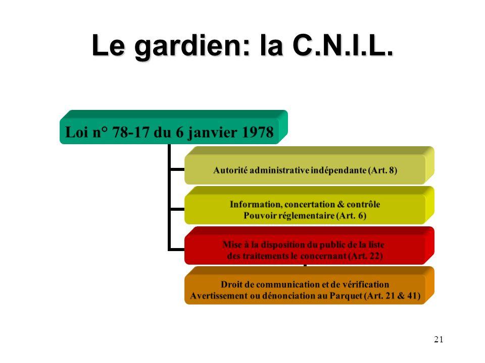 Le gardien: la C.N.I.L.