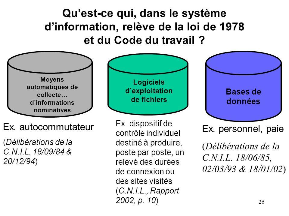 Qu'est-ce qui, dans le système d'information, relève de la loi de 1978 et du Code du travail
