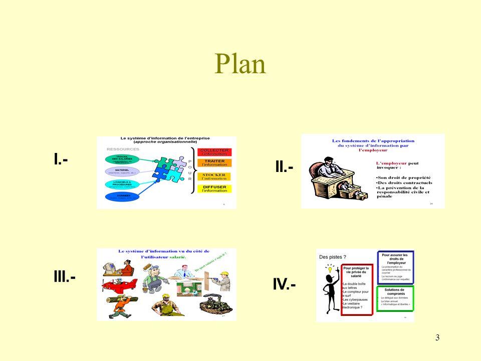Plan I.- II.- III.- IV.-