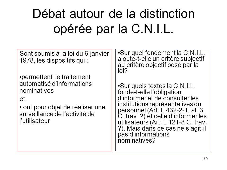 Débat autour de la distinction opérée par la C.N.I.L.