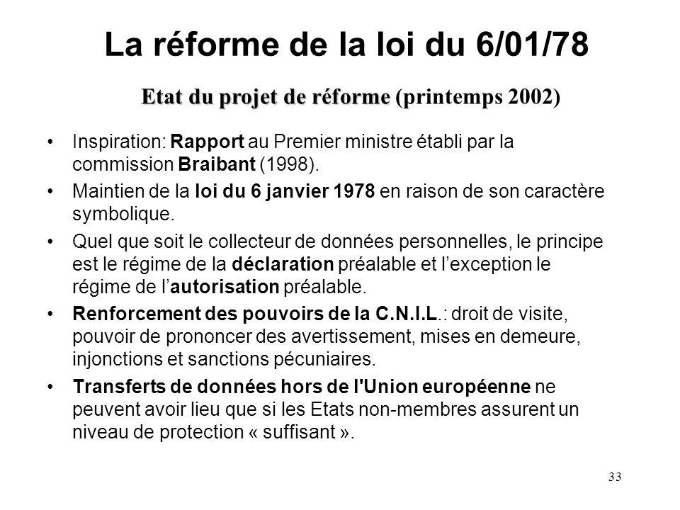 La réforme de la loi du 6/01/78