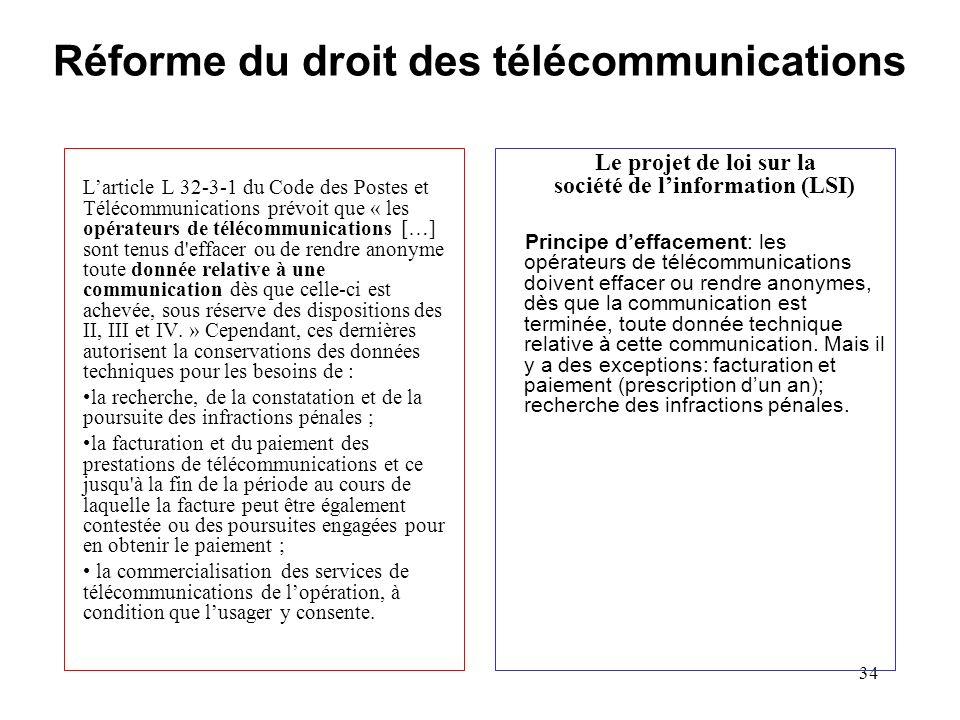 Réforme du droit des télécommunications