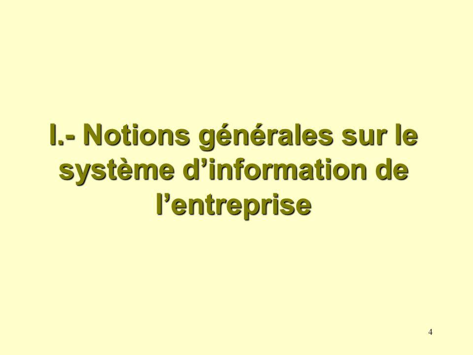 I.- Notions générales sur le système d'information de l'entreprise