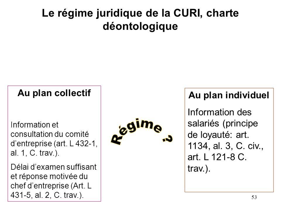 Le régime juridique de la CURI, charte déontologique