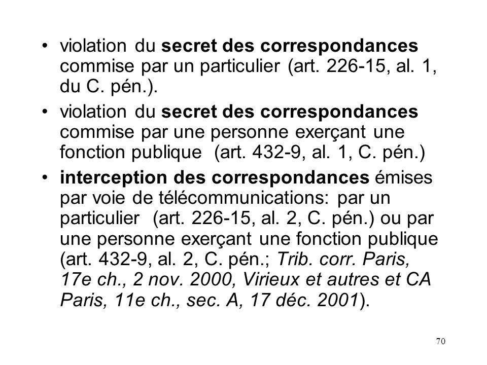 violation du secret des correspondances commise par un particulier (art. 226-15, al. 1, du C. pén.).