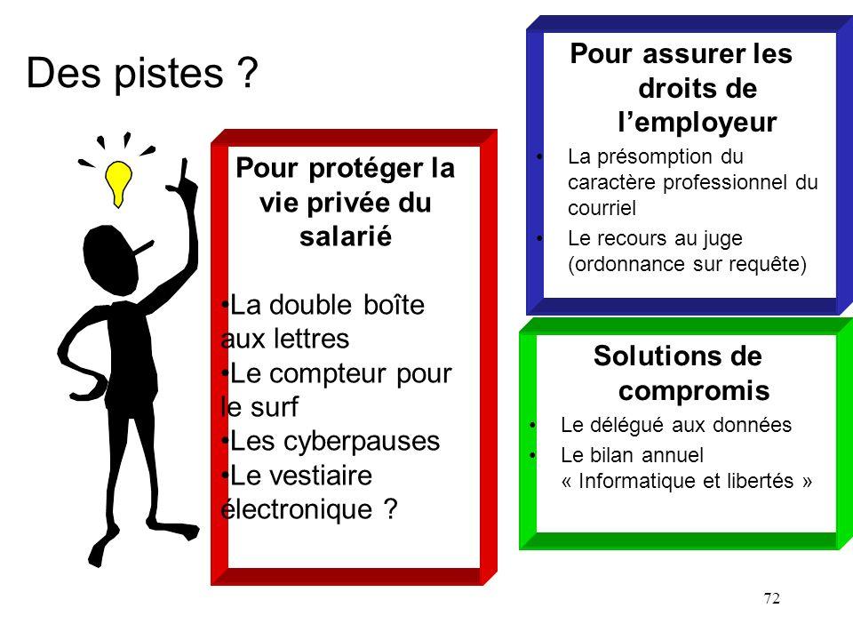 Des pistes Pour assurer les droits de l'employeur
