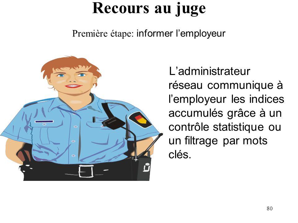 Recours au juge Première étape: informer l'employeur
