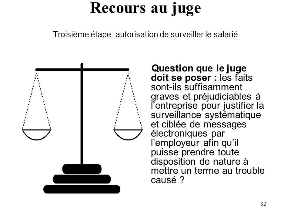 Recours au juge Troisième étape: autorisation de surveiller le salarié